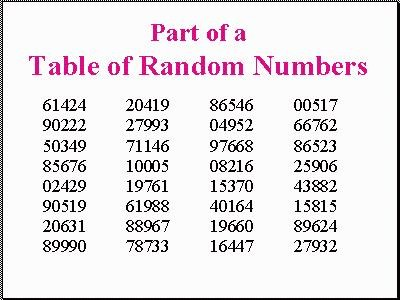 Random Number Table | Educational Research Basics by Del Siegle