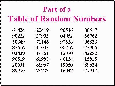 Random Number Table Educational