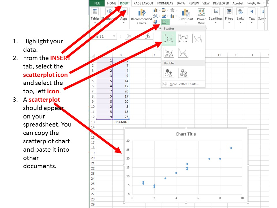 Using Excel to Calculate and Graph Correlation Data